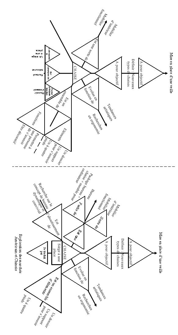 Les Différents Point De Vue : différents, point, Comparaison, Points, Différents, Propos, Concept, De..., Download, Scientific, Diagram