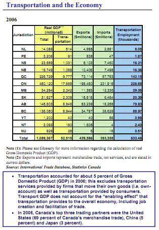 Contoh Data Statistika : contoh, statistika, Gambar, Contoh, Konten, Disajikan, Dalam, Bentuk, Tabel, Statistik, Download, Scientific, Diagram