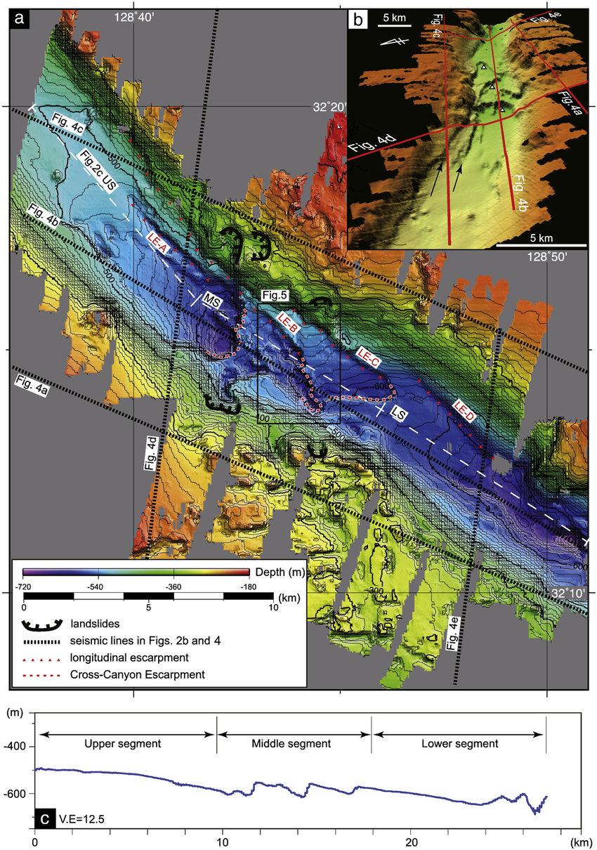 Submarine Map : submarine, Detailed, Shaded, Bathymetric, Submarine, Canyon...., Download, Scientific, Diagram