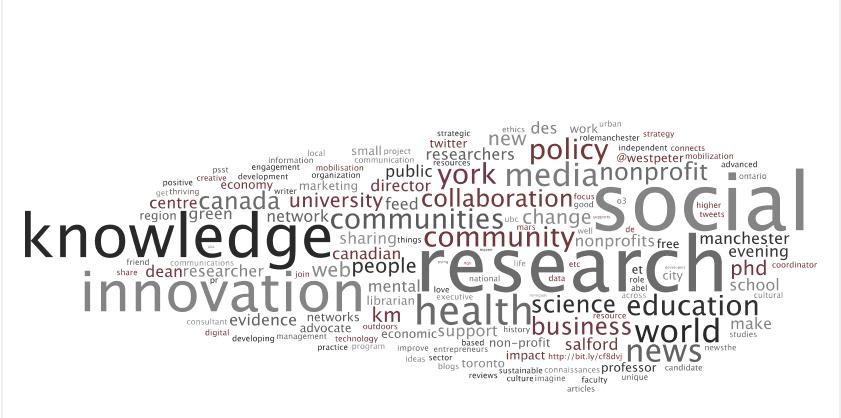 Social Media for Knowledge Mobilization / Les médias