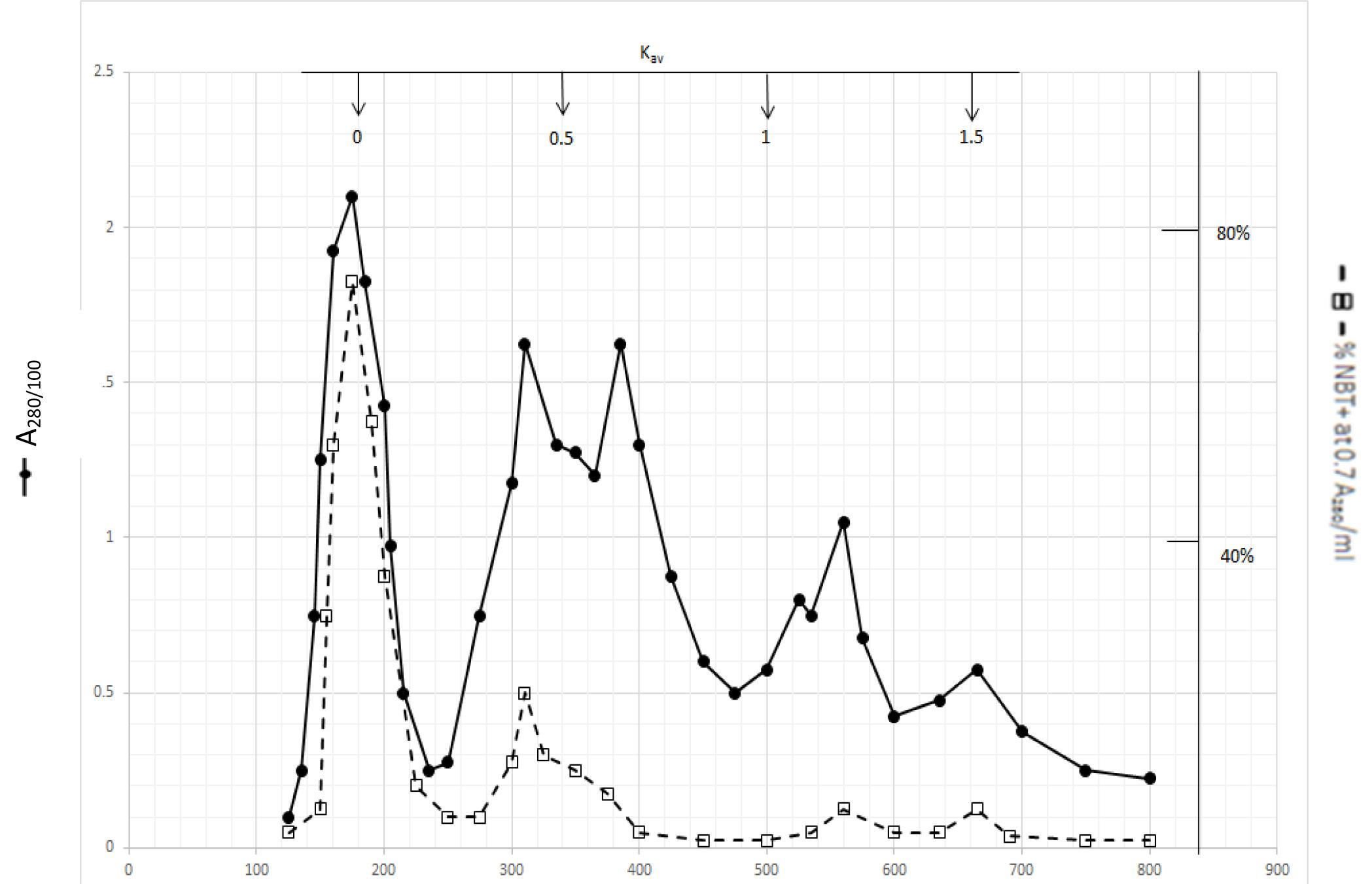 Formation Of Rain | Wiring Diagram Database