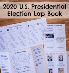2020 U.S. Presidential Election Lap Book - ResearchParent.com [ 1000 x 1000 Pixel ]