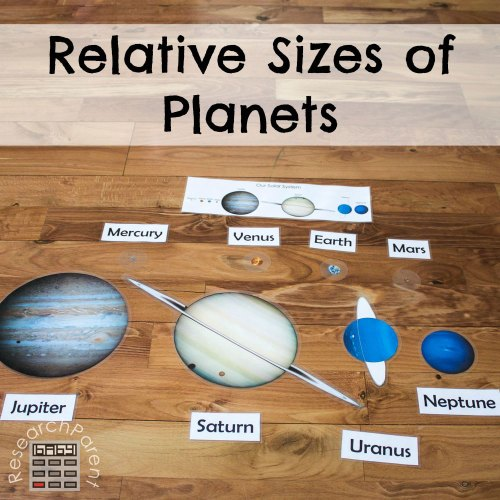 small resolution of Relative Sizes of Planets - ResearchParent.com