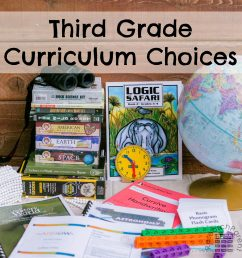 Third Grade Curriculum Choices - ResearchParent.com [ 2560 x 2560 Pixel ]