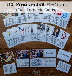 U.S. Presidential Election Cards - ResearchParent.com [ 1000 x 1000 Pixel ]