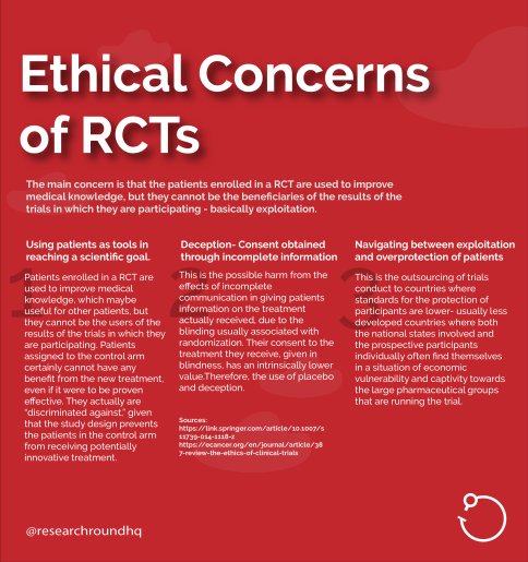 Ethical Concerns of RCTs (Randomized Controlled Trials) - Research in Africa Researchround