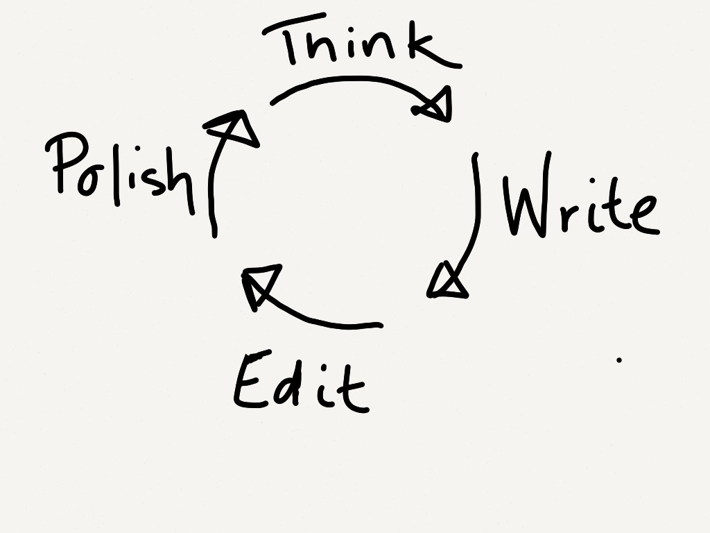 The Perfect Sentence Vortex and How to Escape It