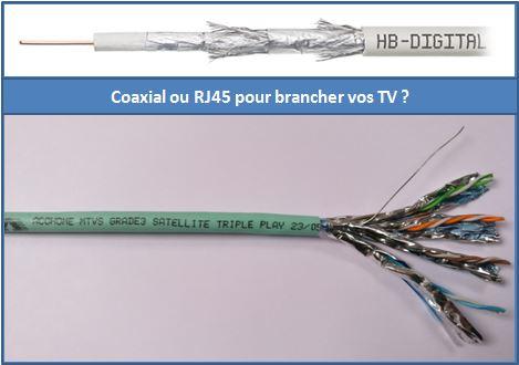 Coaxial ou RJ45 pour brancher vos TV