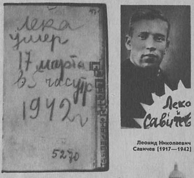 Leonid Savichev (1917-1942)