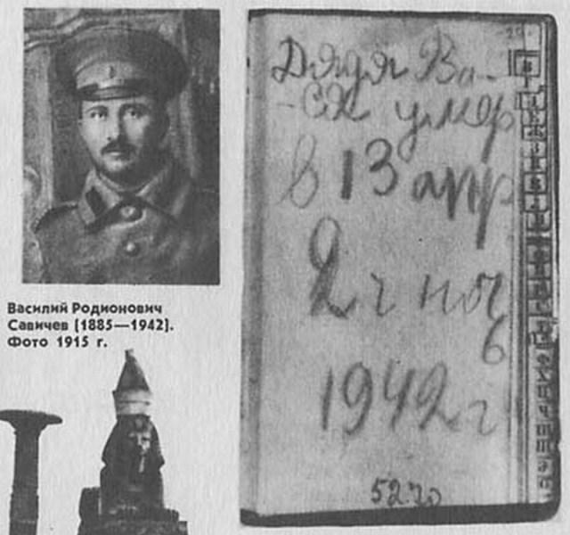 Vassili Savichev (1885-1942), photo prise en 1915