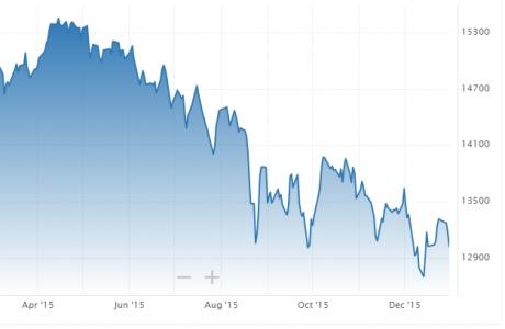canada-stock-market