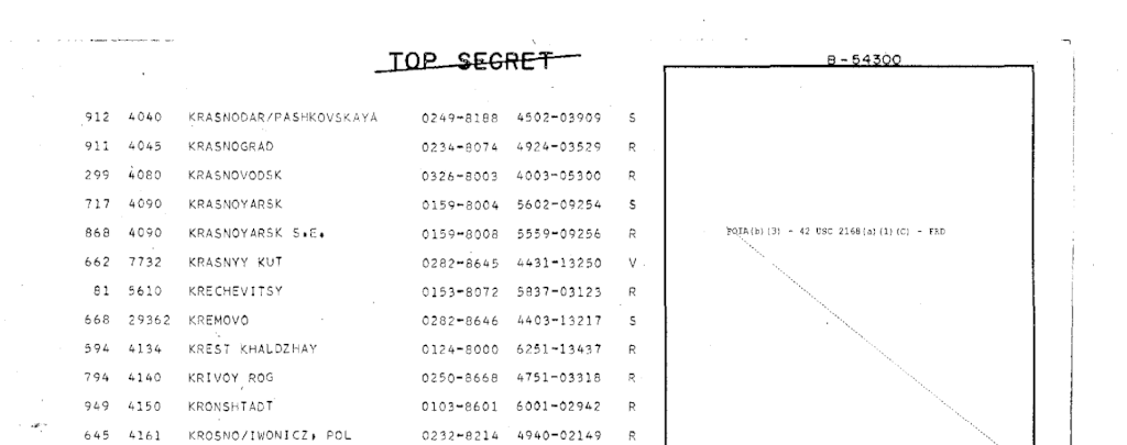 Extrait de la liste des 1 200 villes ciblées par une attaque nucléaire, classée en ordre alphabétique. (National Security Archive)