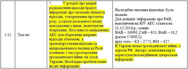 nucléaire ukrainien 8 20171019
