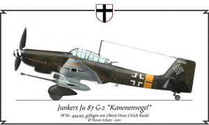 Junker 87