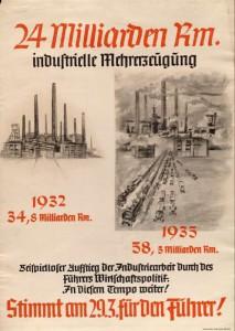"""Affiche de propagande nazie. Le texte dit que la production industrielle allemande est passée de 34,8 milliards de marks en 1932 à 58,3 milliards en 1935. Cette augmentation sans précédent de la production industrielle est le résultat de la politique économique du Führer. Continuez comme ça! Votez pour le Führer le 29.3!"""""""