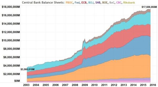 centralbankbalancesheetassetsinusd