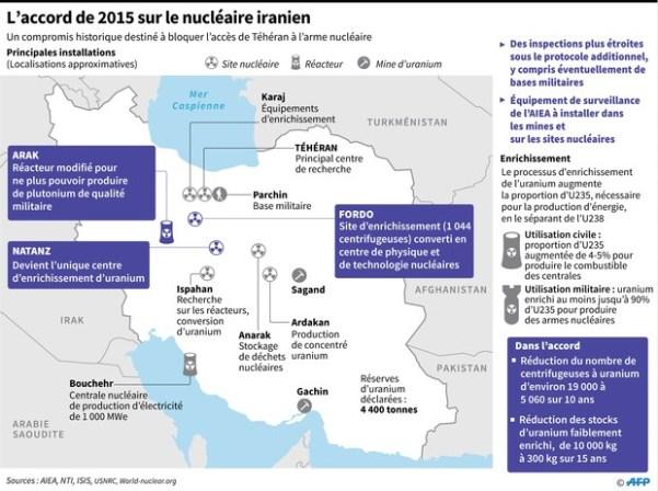 nucléaire iranien 1 20180510