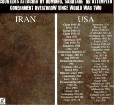 Iran USA 20190402