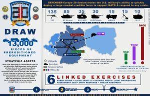 Le coronavirus a battu l'OTAN ! L'Allemagne se retire des jeux de guerre Defender Europe 20
