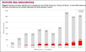 Covid-19 – Français, soyez «responsables» et surtout… obéissants