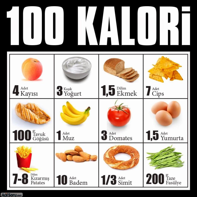 kalori makanan, kalori pada ibu hamil