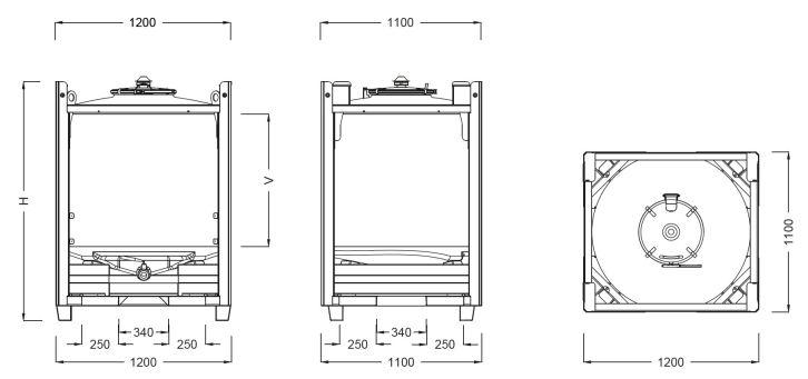 iprc-schema-dimensions