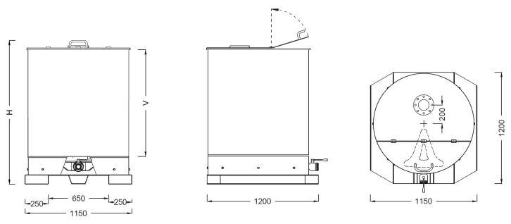 isbpm-schema-dimensions