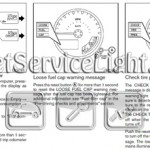 Reset service light indicator Nissan Frontier
