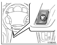 5 Warning Lights See, 5, Free Engine Image For User Manual