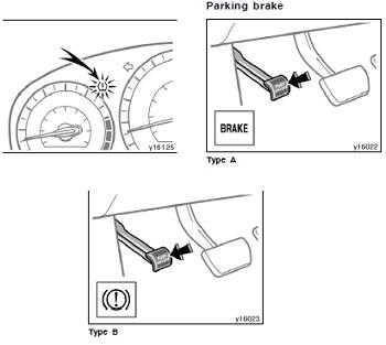 Honda Tire Pressure Light, Honda, Free Engine Image For