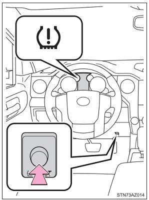 Toyota tire pressure light reset