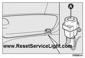 Fiat Indicator Lights Hyundai Indicator Lights Wiring