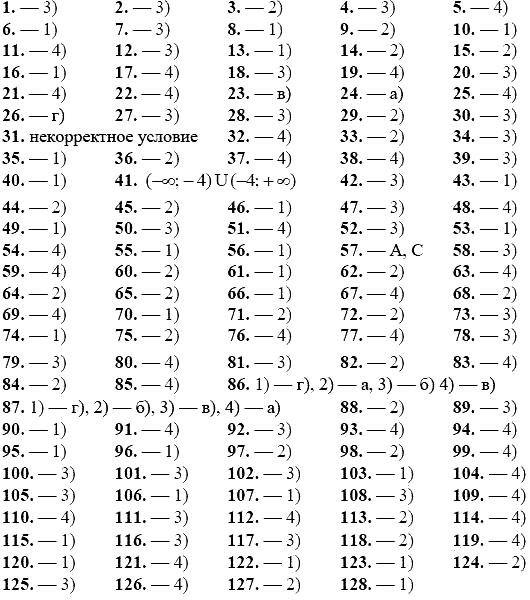 Упр.108 Итоговое повторение Функции и графики ГДЗ Мордкович 9 класс по алгебре