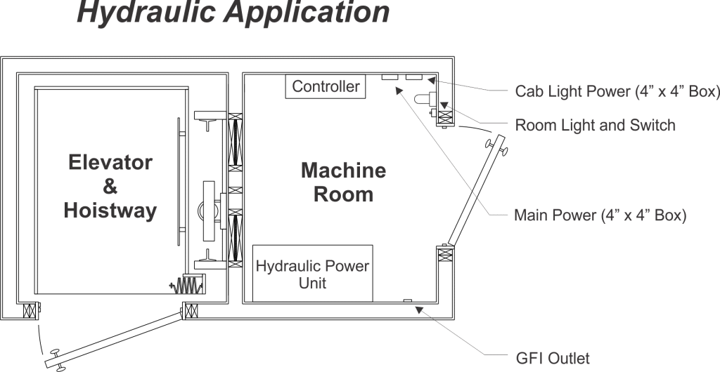 Power Receptacle Wiring Diagram Electrical Requirements Residential Elevators Home
