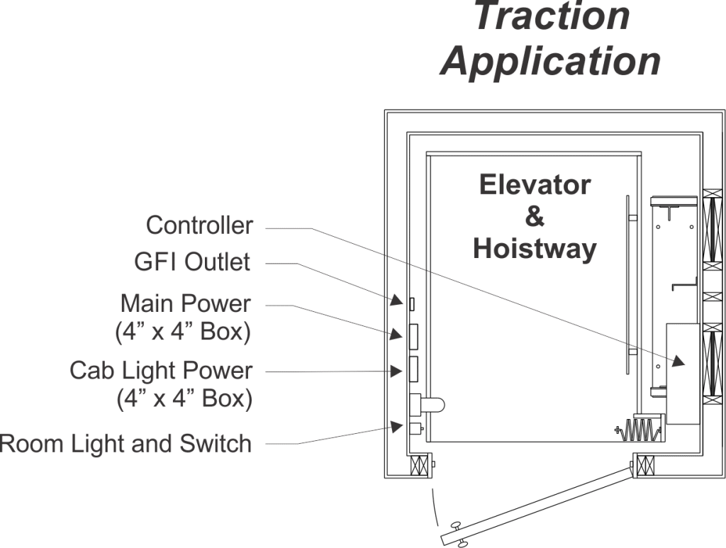 Light Wiring Diagram House Electrical Requirements Residential Elevators Home