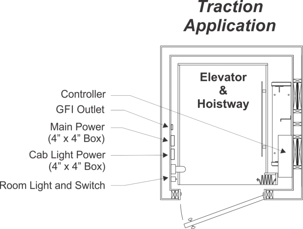 medium resolution of electrical requirements