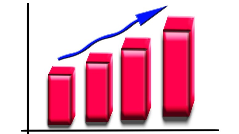 investment growth in property