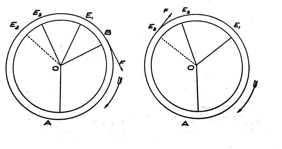 Bilanciere orologio e oscillazione - durata oscillazione