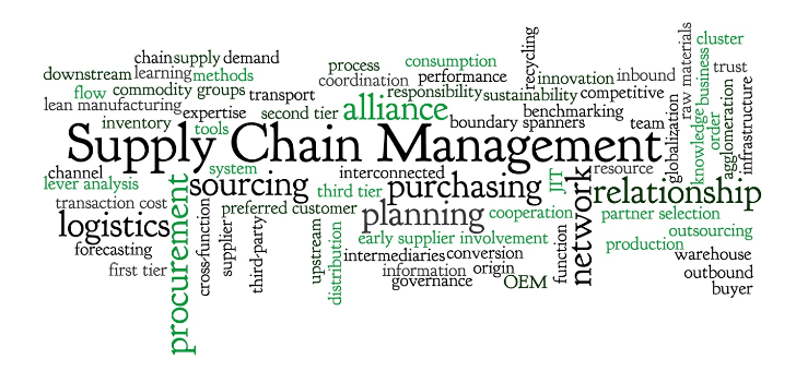 Supply chain management study