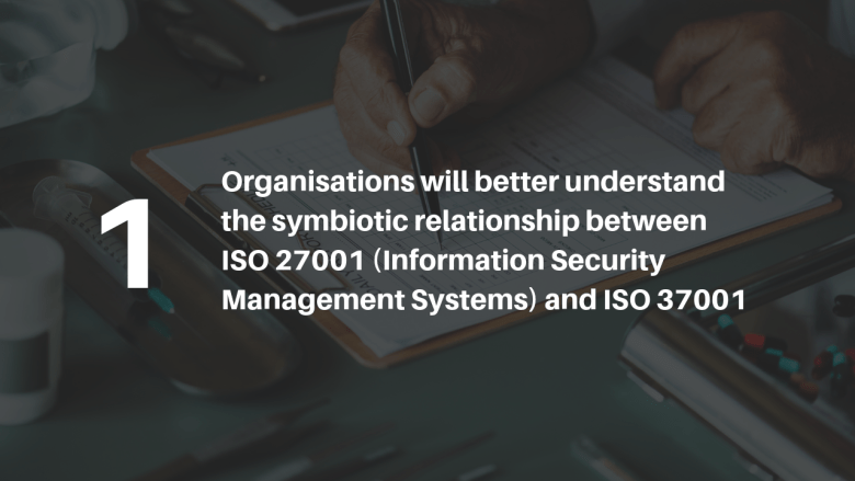 Organisations will better understand the symbiotic relationship between ISO 27001 (Information Security Management Systems) and ISO 37001