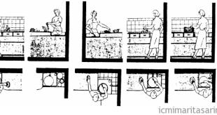 tezgahta çalışma yönünün belirlenmesi