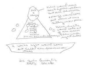Un croquis de l'observation réalisé par John Burroughs peu après les faits.