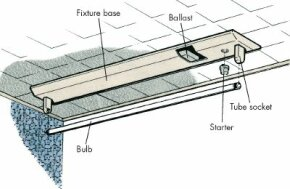 how to install a fluorescent light