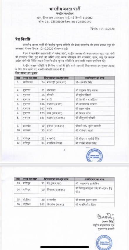 BJP releases candidates list for the upcoming State Assembly by-elections