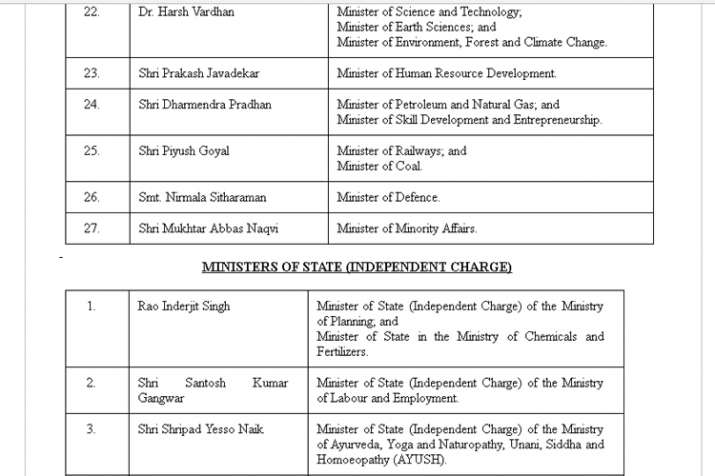 100 List Of Cabinet Ministers In Hindi New Bihar