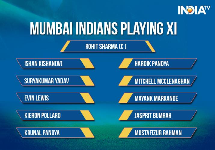 India Tv - Mumbai Indians Playing XI for IPL 2018 Match 23