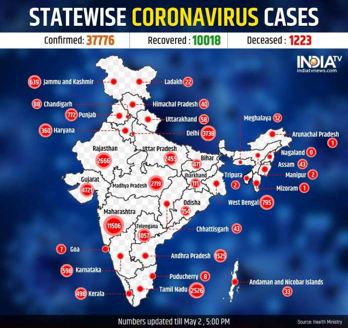 corona active cases in india state wise