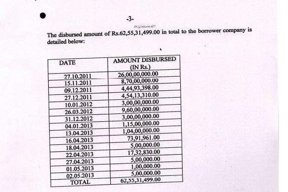 loan distribution date