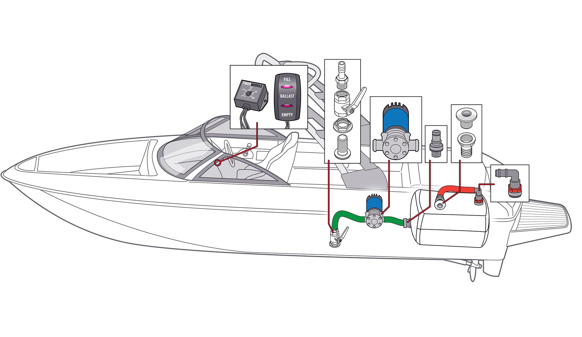 hight resolution of piping diagram ballast system