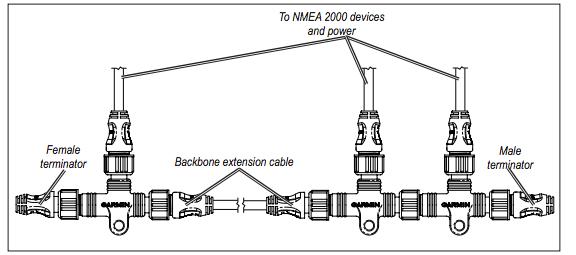 [DIAGRAM] Garmin Gpsmap Nmea 2000 Wiring Diagram